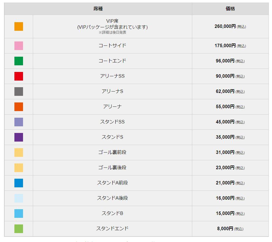NBAジャパンゲーム チケット価格